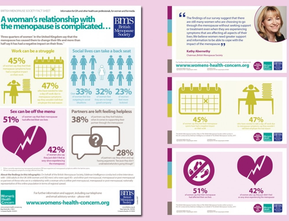 BMS infographic and Twitter cards for national survey